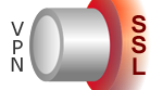 Sécuriser les connexions via un Tunnel SSL – STUNNEL
